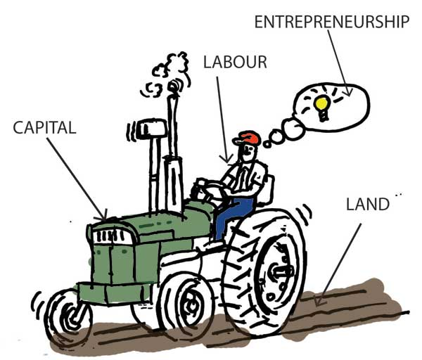 factors_of_production